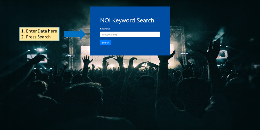 The web-page shown above illustrates where the search process starts.