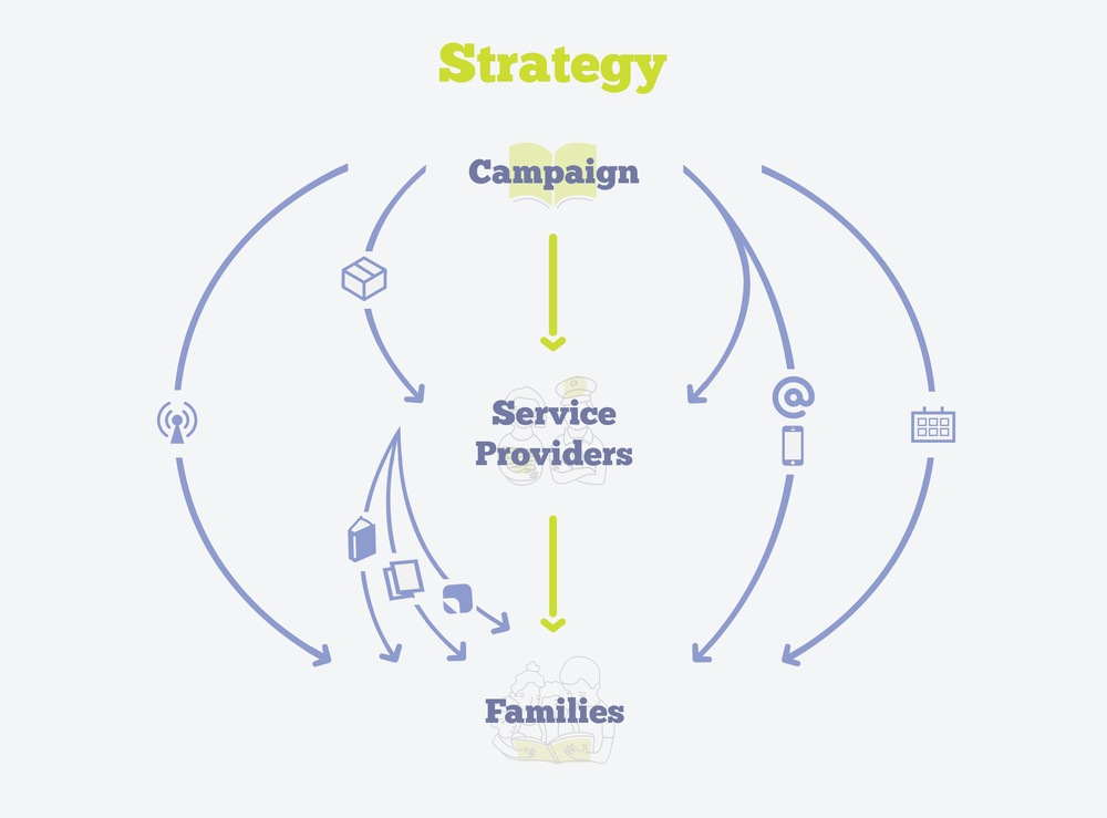 Storymore - Strategy