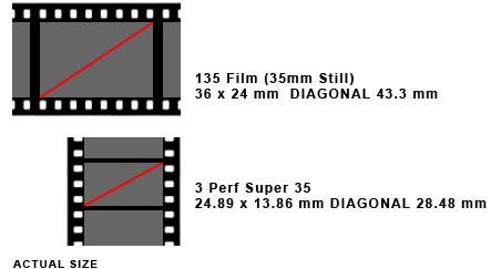 super-vs-135.jpg