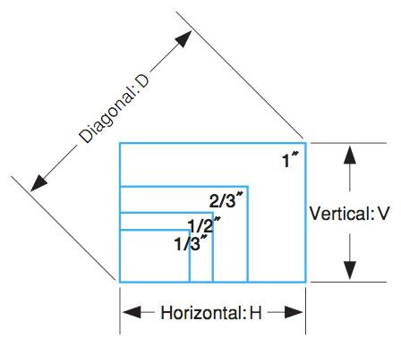 sensor-diagonal.jpg