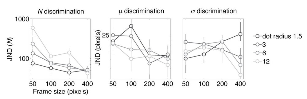 discriminationResults_FrameSizevsJND.jpg
