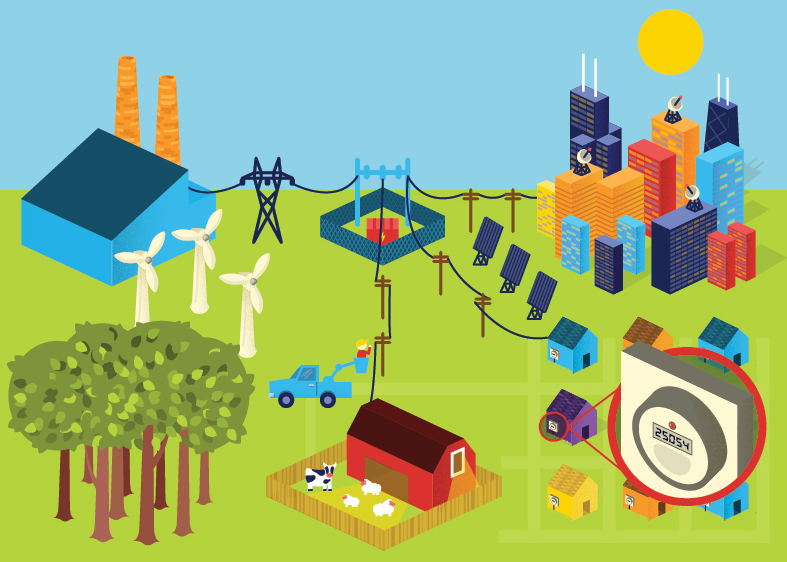 The Smart Grid, Courtesy of Illinois Green Economy Network (IGEN)