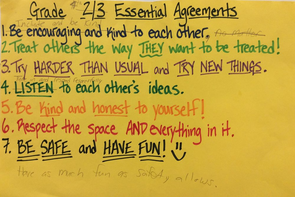 Grade 4 students chose to edit their Essential Agreements from last year