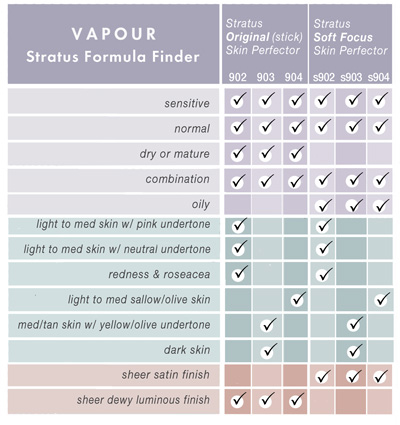 vapour-organic-beauty-STRATUS-formula-finder.jpg