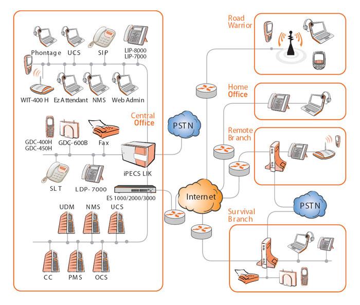 ipecs_diagram.jpg