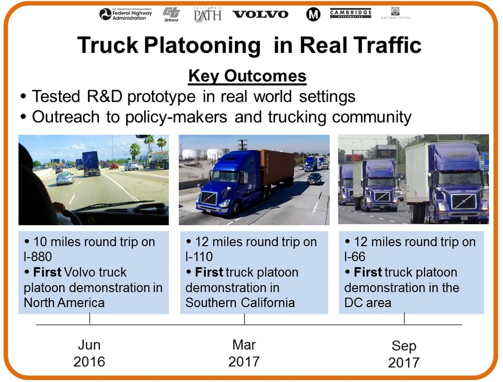 Truck-Platooning-in-Real-Traffic.jpg