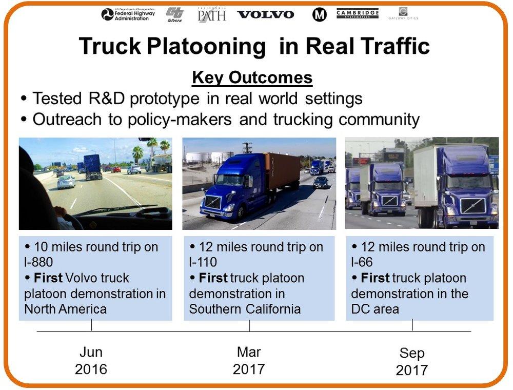 Truck-Platooning-in-Real-Traffic.jpg