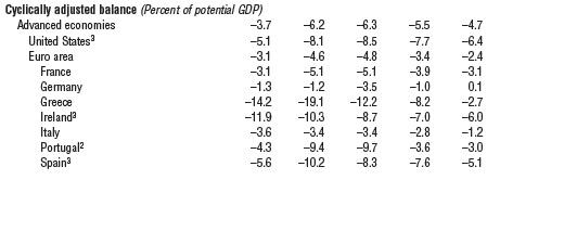 FiscalBalance.jpg