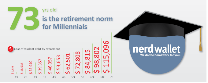 73 Retirement for Millennials.png