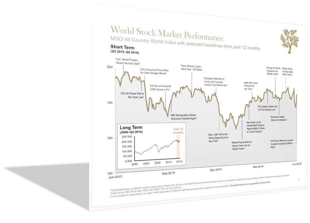 2016 Second Quarter Stock Market Update