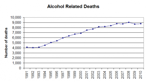Alcohol – just because it's legal, doesn't mean it's safe.