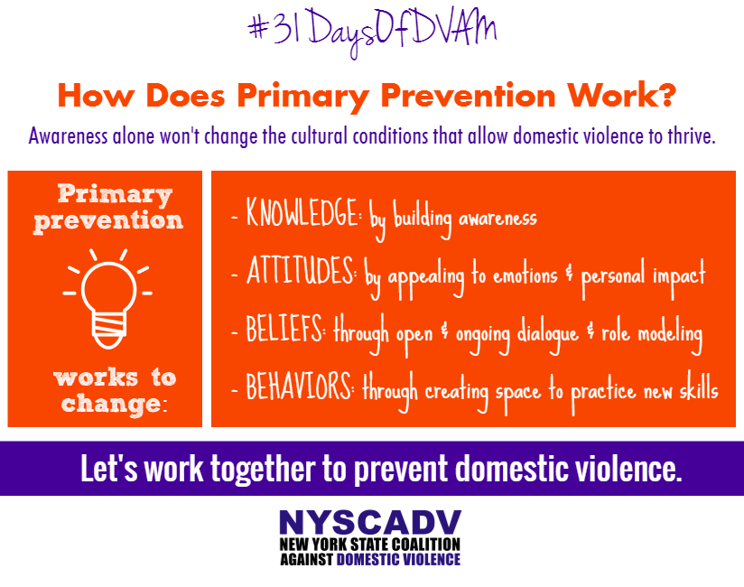 How Primary Prevention Works
