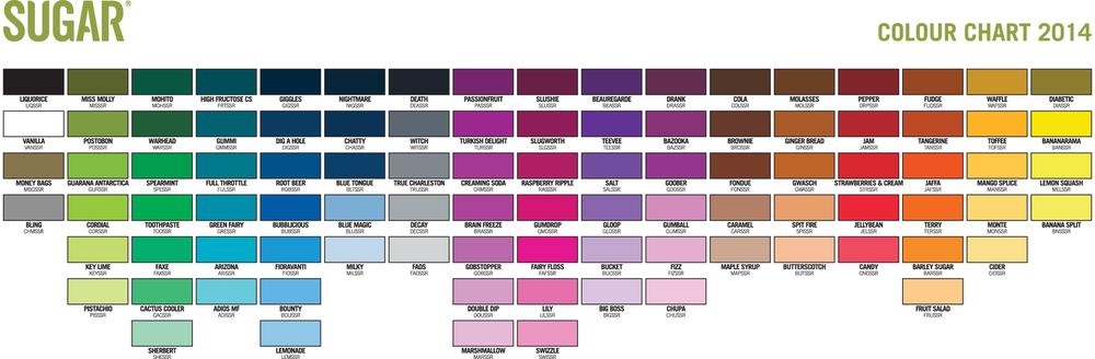 SUGAR_ColourChart