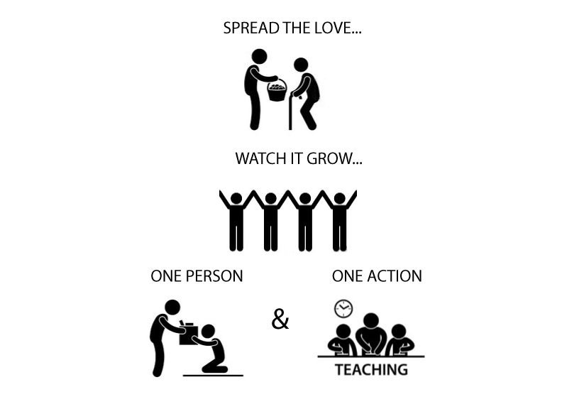 Spread-the-Love-Watch-it-Grow-FT-021015.jpg