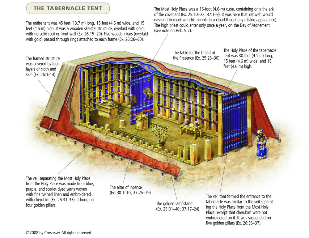 illustration-2-4 Tabernacle Tent.jpg