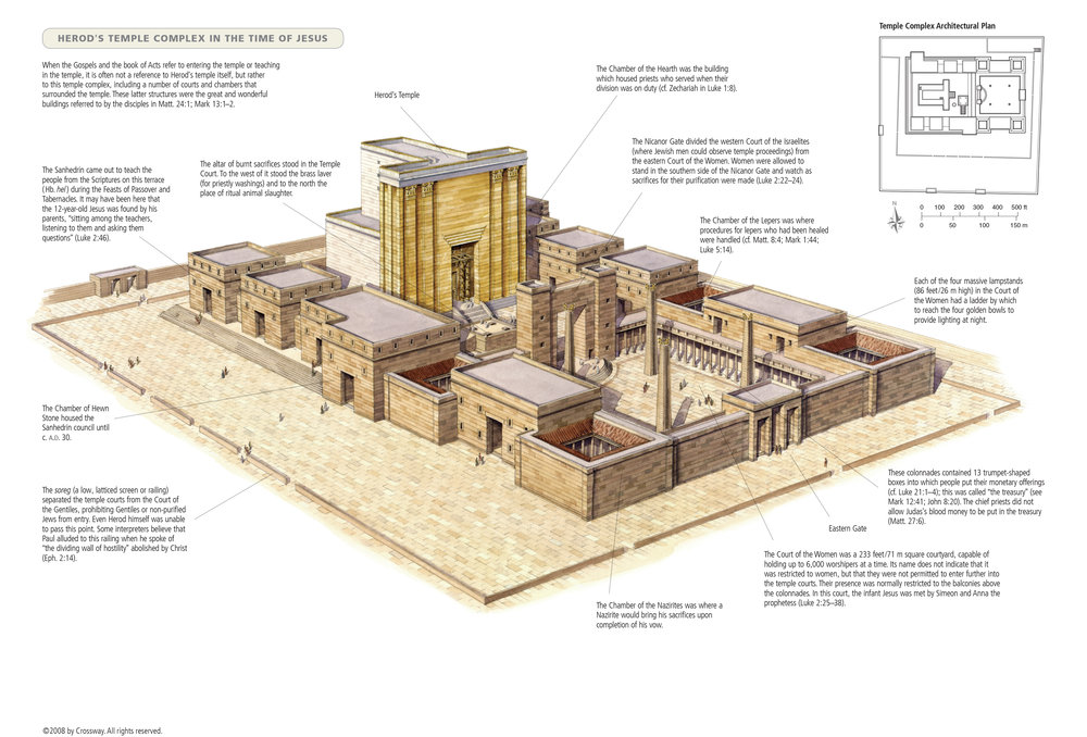 illustration-42-3 Herods Temple Complex in the Time of Jesus.jpg