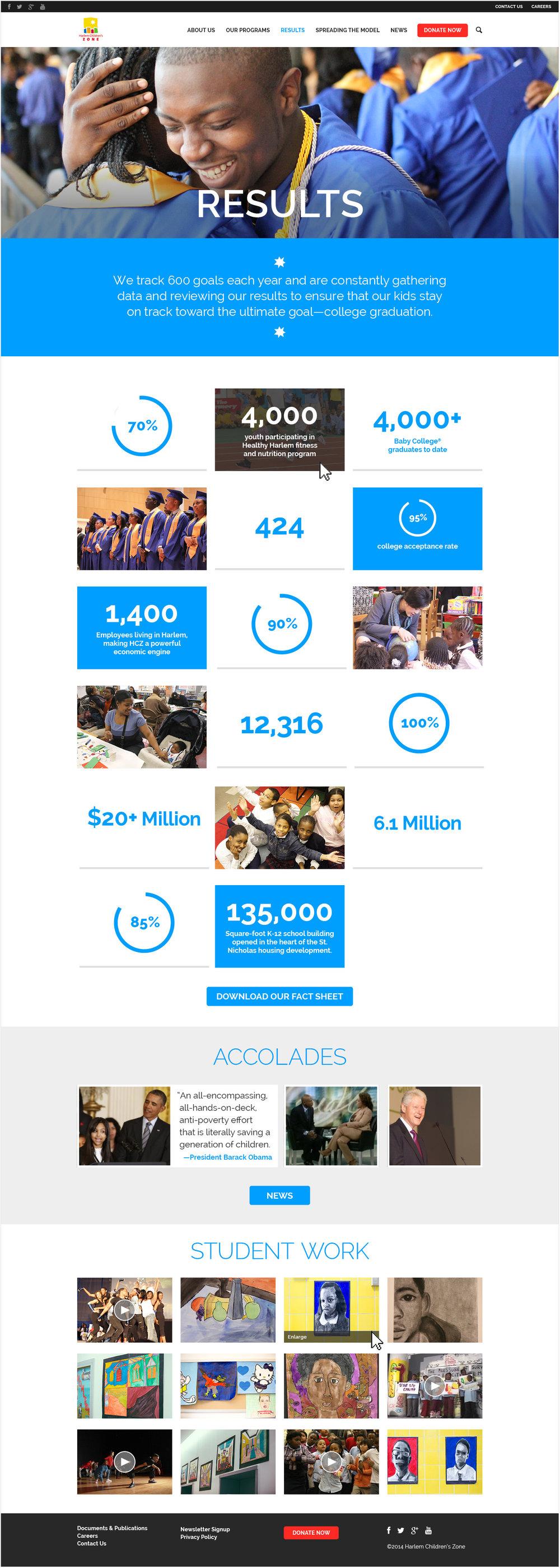 20140326_HCZ_Site-Results-4.jpg