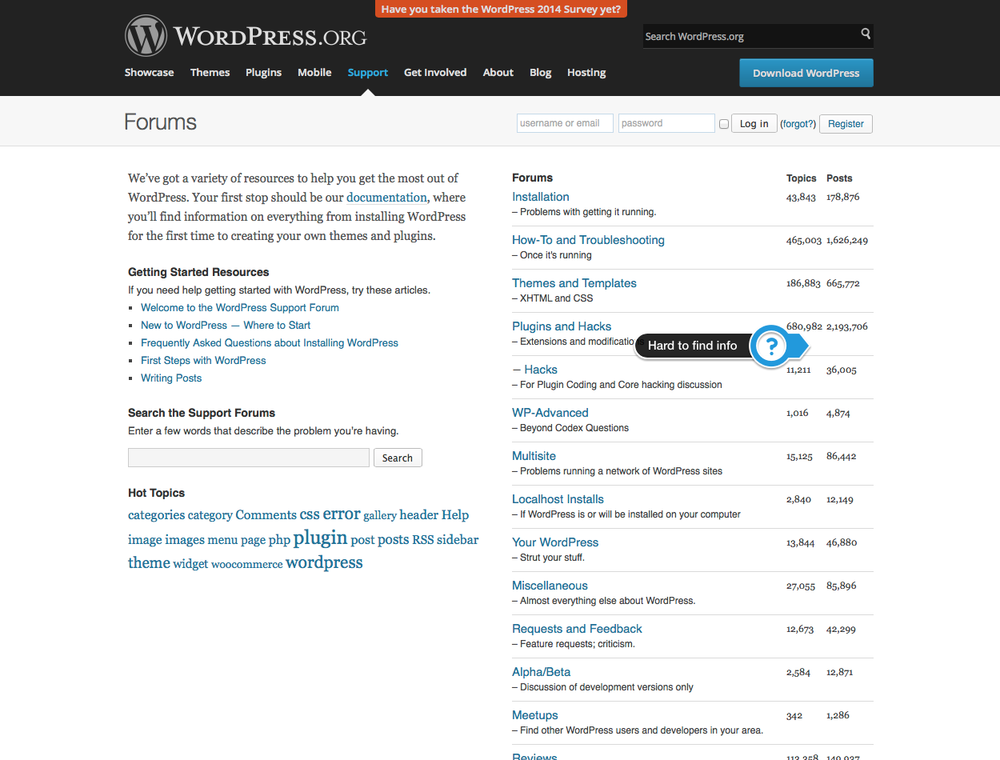 It's a challenge to find helpful information wading through millions of posts in the WordPress support forum