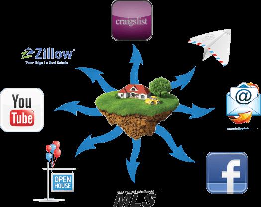 Social Media Outlets.png
