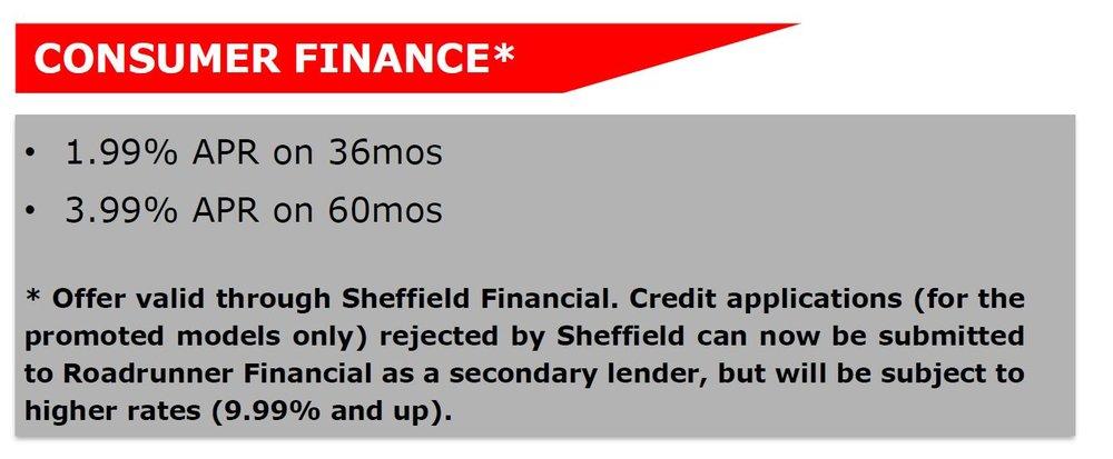 aprilia-finance.JPG