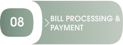 Bill Processing, Payment and Accounts Payable: