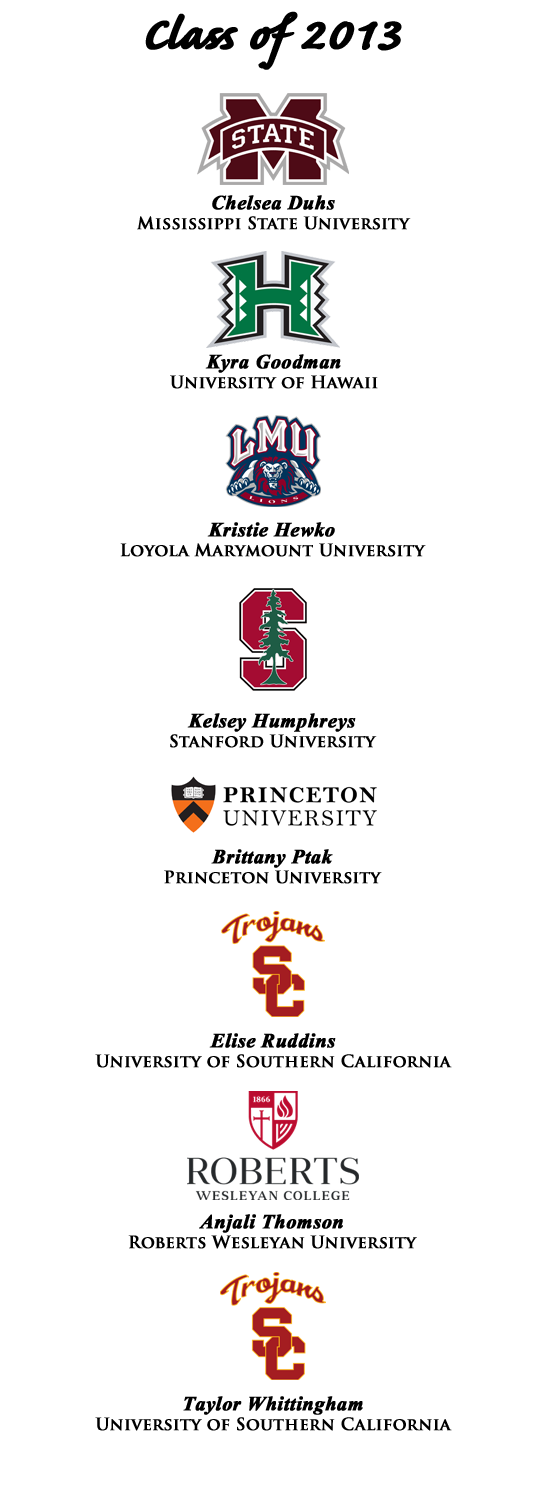 College Commitments 2013_revised_v5.png