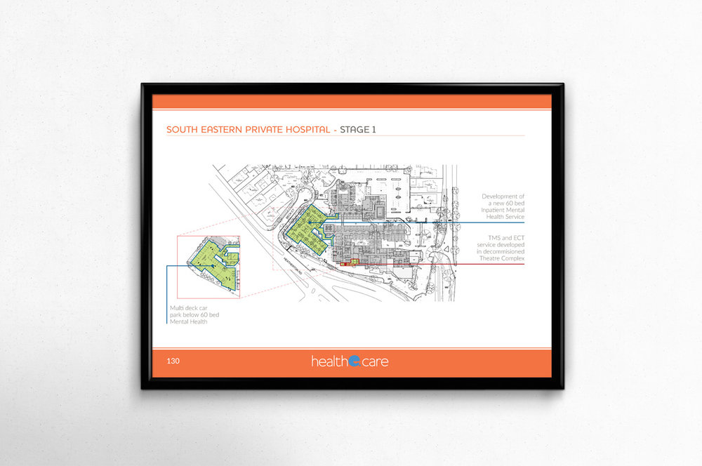 Healthe Care masterplan posters
