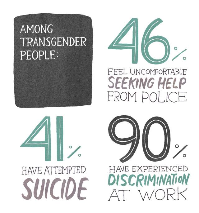 transphobic_2.jpg