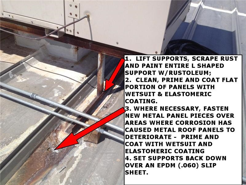 Repair instructions for deteriorated metal panels at a leaky evaporative cooling unit.