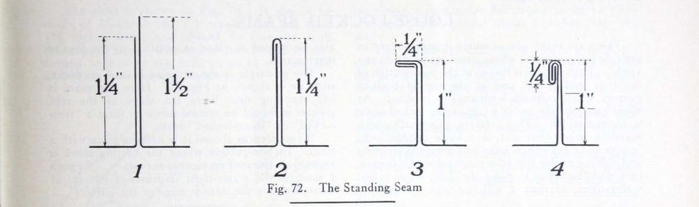 Fig. 72. The Standing Seam
