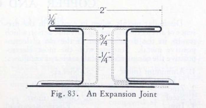 Fig. 83. An Expansion Joint.