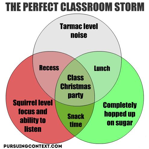 the perfect classroom storm.jpg