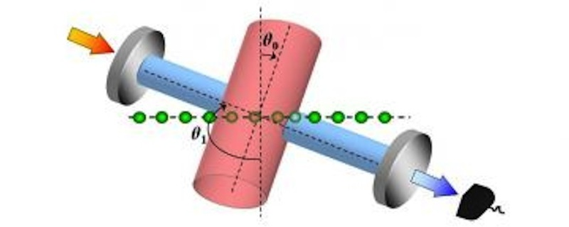 Image: Scheme for coupling quantum light and quantum matter.