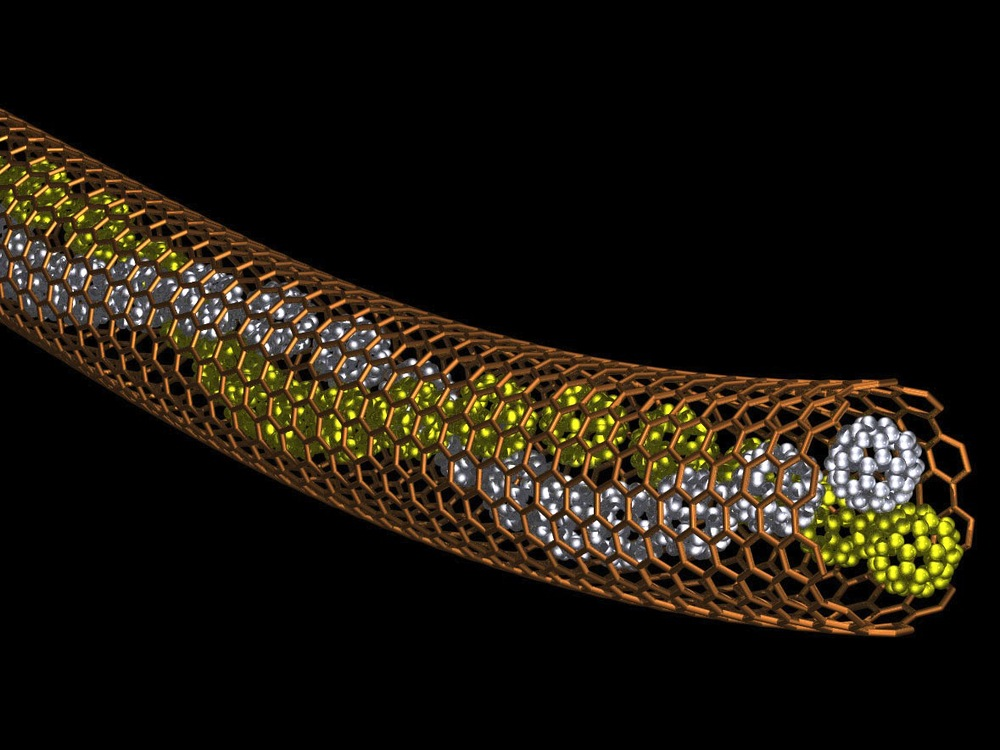 Nanotube containing helix of fullerenes
