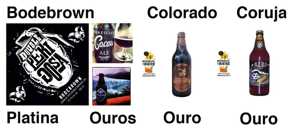 BeerArtMondial