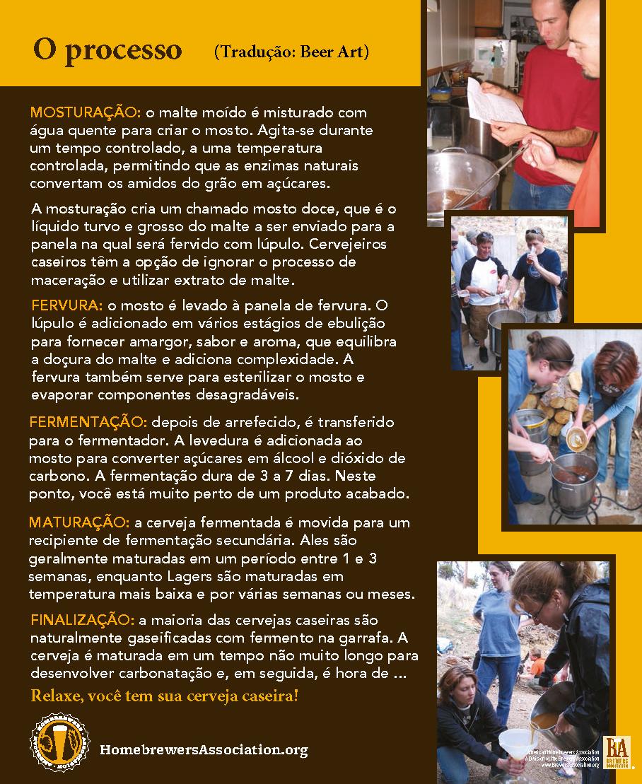 Peça preparada para o Learn to Homebrew Day, que será em 1º de novembro (Foto: BA, AHA/Divulgação)
