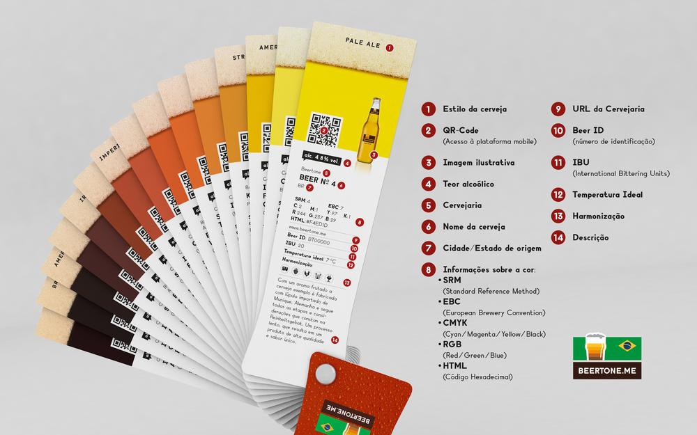 O Beertone é um catálogo de cervejas organizadas por cor (Foto: Divulgação)