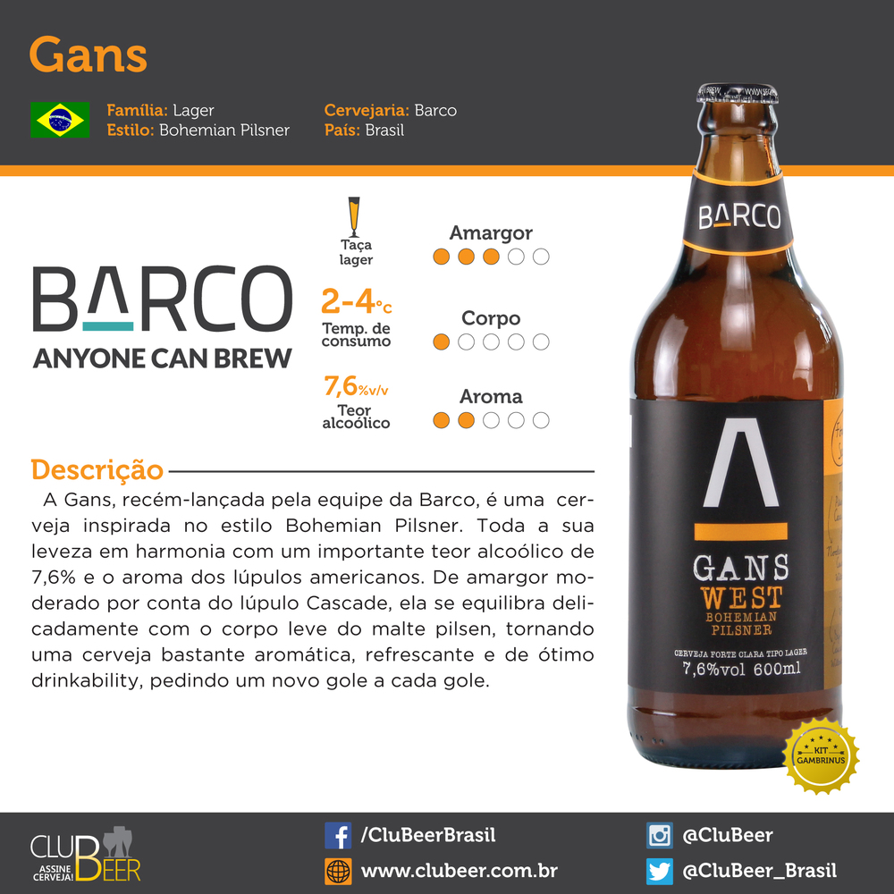 BeerArt