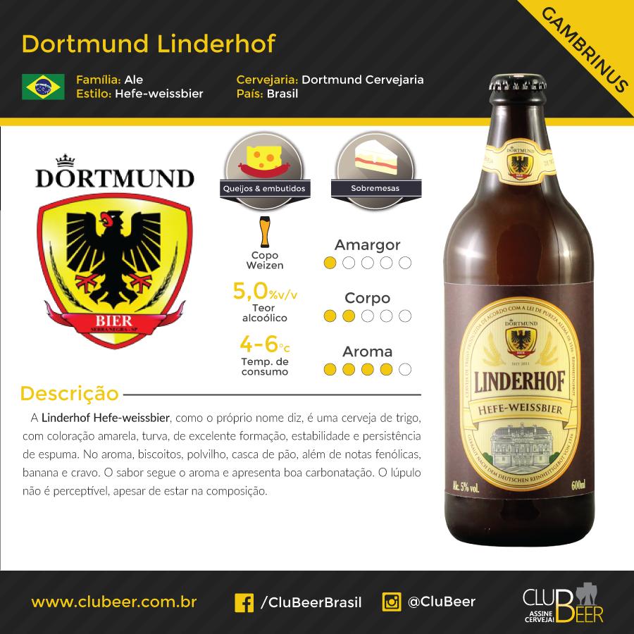 Dortmund Linderhof