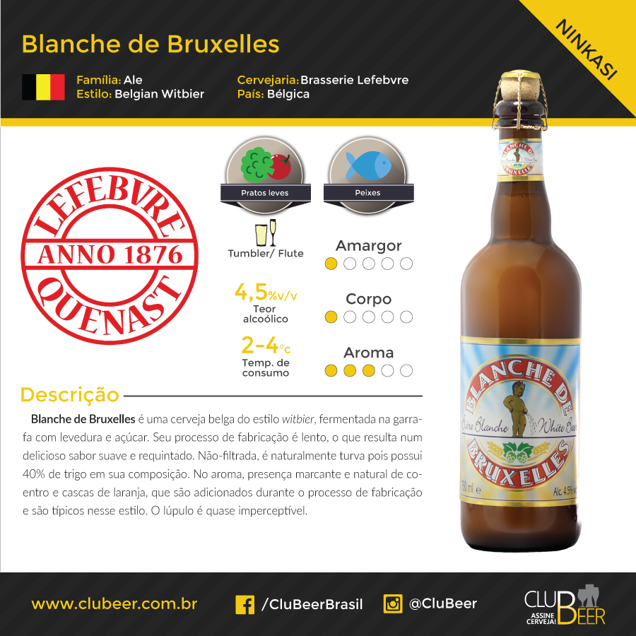 Blanche de Bruxelles