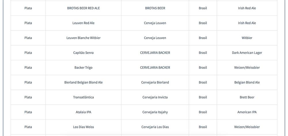 Copa-Cervezas-de-América-2015