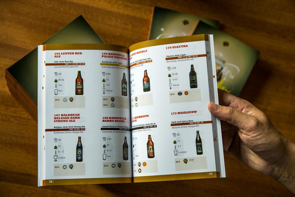Características de cada cerveja são indicadas (Foto: Ricardo Jaeger/Beer Art)