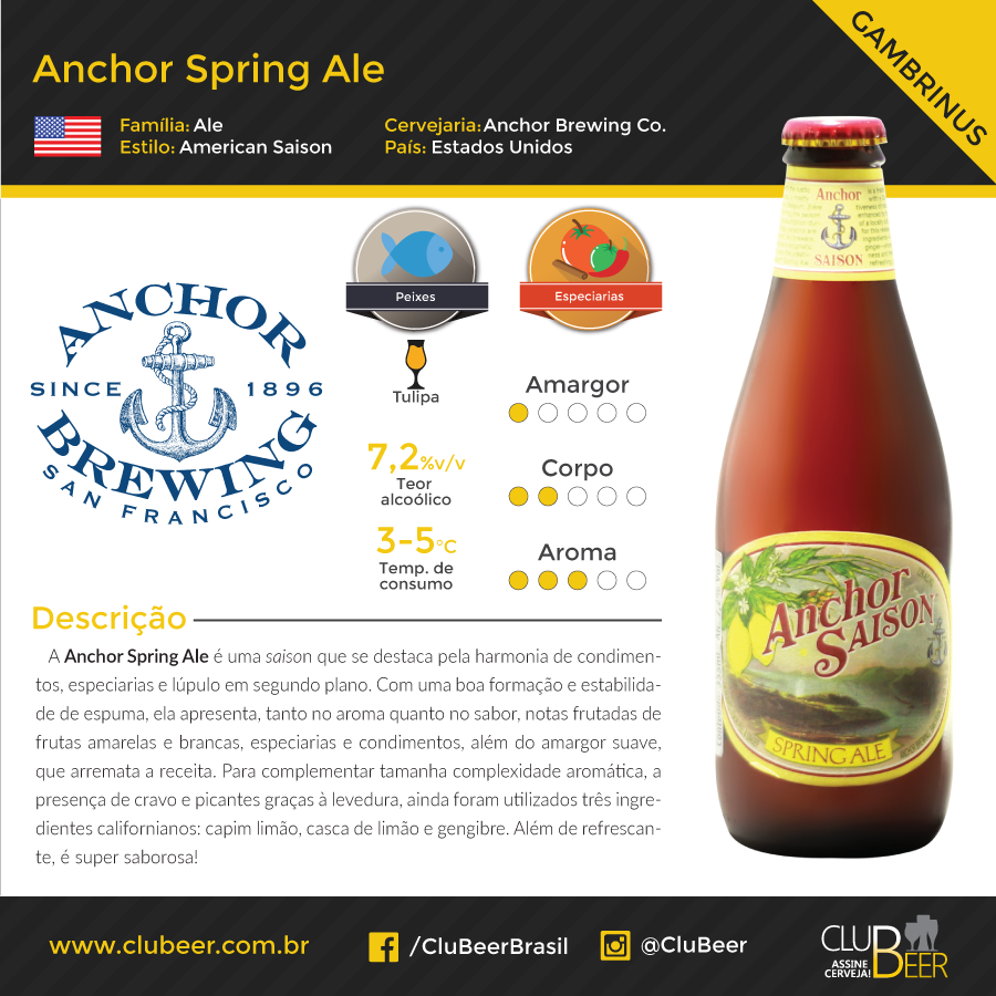 Anchor-Spring-Ale