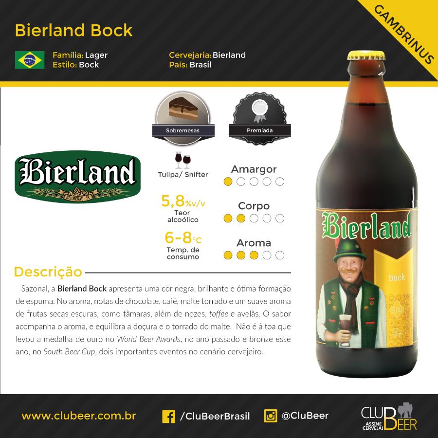 Bierland-Bock