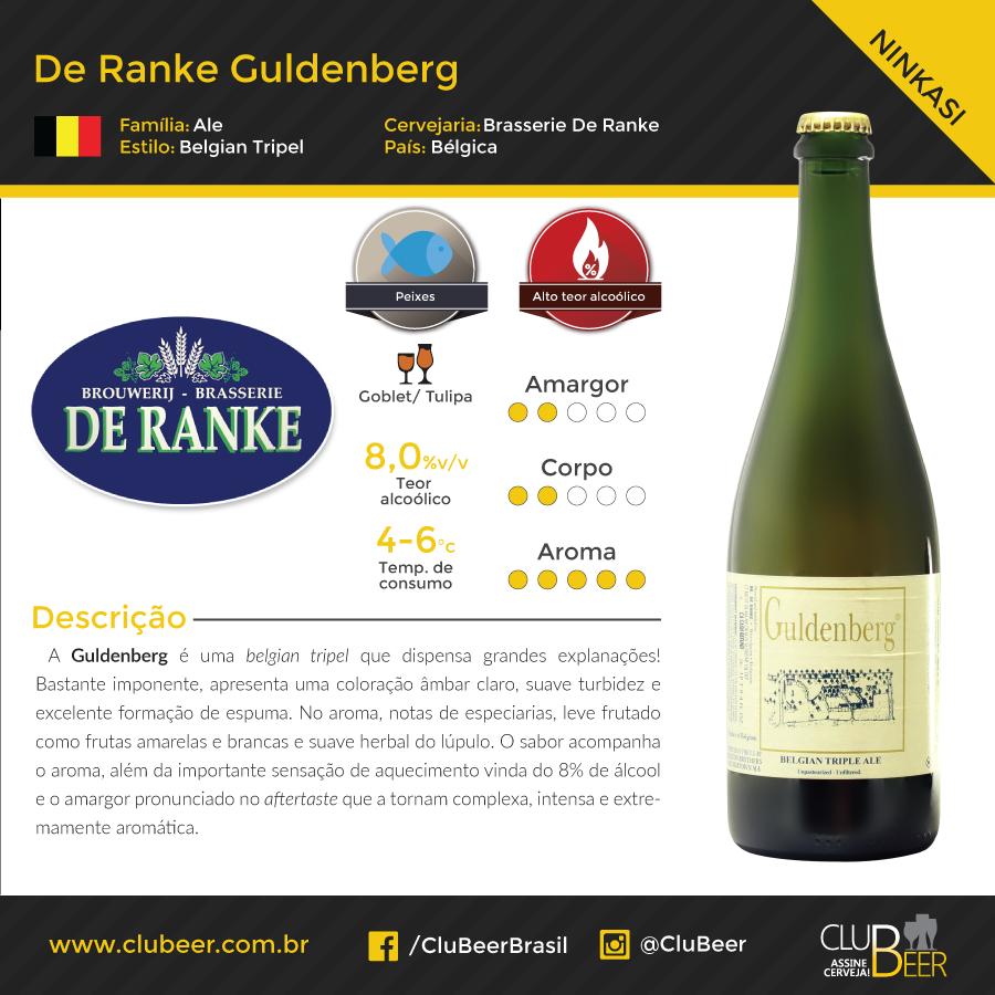 De-Ranke-Guldenberg