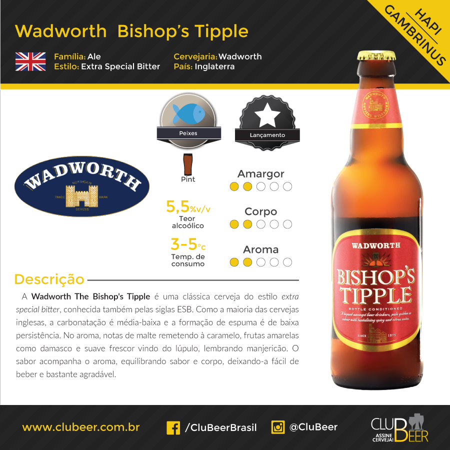Wadworth-the-bishop