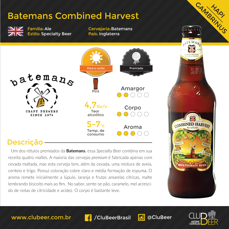 Batemans-Combined-Harvest