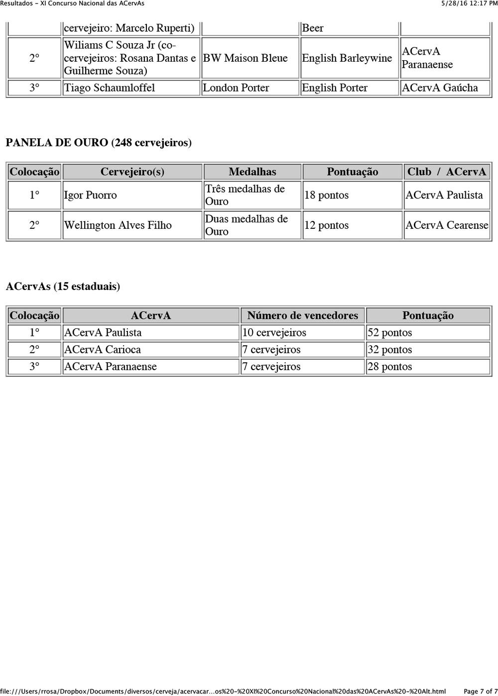 Resultados - XI Concurso Nacional das ACervAs