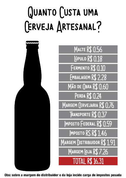 design-de-garrafa