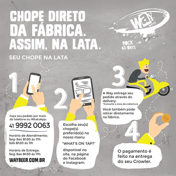 Como funciona a entrega para a cidade de Curitiba (Foto: Divulgação)